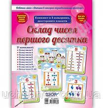 Комплект плакатів Склад чисел першого десятка Вид: Основа