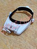 Бинокуляр очки бинокулярные со светодиодной подсветкой MG81000S, фото 2