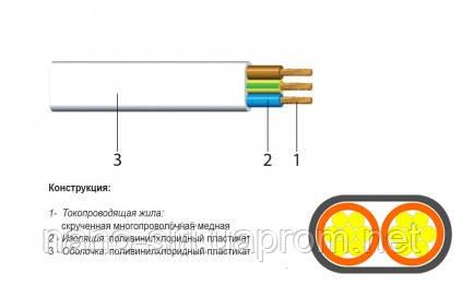 кабель ввг 2х0,75