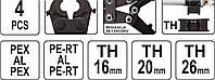 Пресс-клещи для металлопластиковых труб  насадками 4 шт YATO YT-21750, фото 5