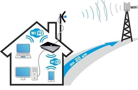 Домашний интернет Интертелеком Wi-Fi