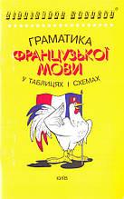 Граматика французької мови в таблицях і схемах. Дроздов О.