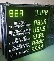 """Табло технологическое светодиодное """"План - факт"""""""