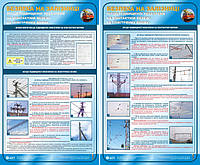 Місця підвищеної небезпеки на контактній мережі та повітрянних ліній.Безпека на залізниці.