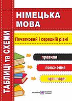 Таблицы и схемы. Пiдручники i посiбники Немецкий язык Начальный и средний уровни