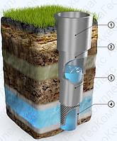 А Вы пили древнюю воду верхнего сармата неогеновой системы?