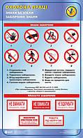 Знаки безпеки. Заборонні знаки. 0,6х1,0.