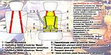 Детское автокресло бескаркасное 9-36 кг. Кресло автомобильное до 12 лет  портативное  (красное), фото 10