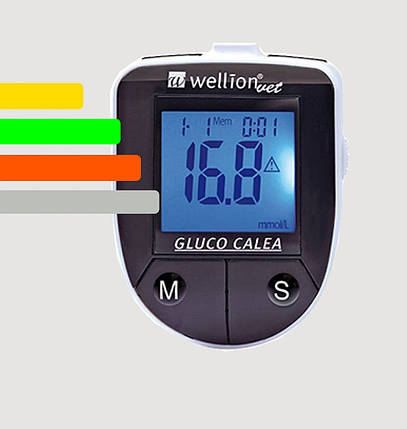 Глюкометр для животных Gluco Calea Wellion Vet, фото 2