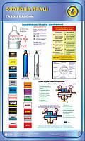 Безпека при роботі з газовими балонами. Забарвлення, написи, маркування, транспортіровка.1,2х1,0