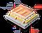 Утеплювач URSA (УРСА) ТЕПЛОСТАНДАРТ (150мм) для горизонтальних ненавантажених конструкцій, фото 4
