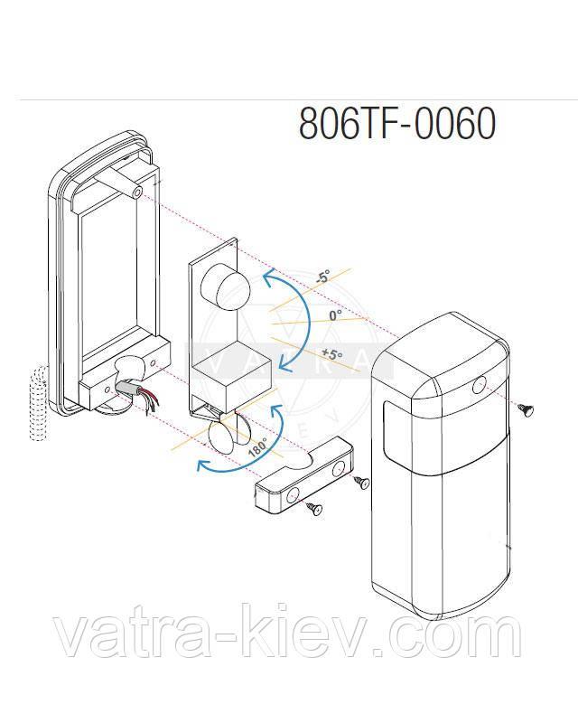 Беспроводные ИК датчики безопасности для ворот и шлагбаума