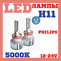 Лампы светодиодные Prime-X Z Pro H11 5000К (2 шт.), фото 1