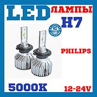 Лампы светодиодные Prime-X Z Pro H7 5000К (2 шт.)