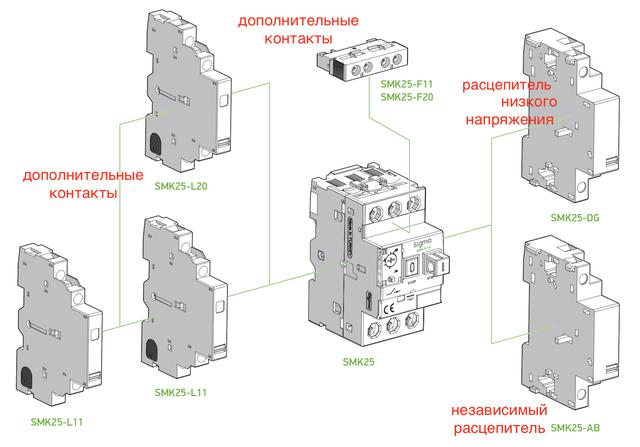 аксессуары для автомат пуска двигателя прк апд SMK25 LMS25, ПРК32, ММ510, АПД-32, GZ1, GV2P, MS132, АПД-80, MS116, ПРК64