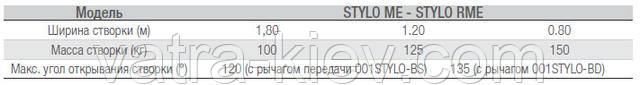 Автоматика для калитки Came Stylo-rme купить
