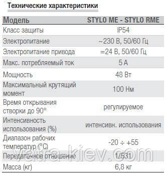Технические характеристики CAME STYLO