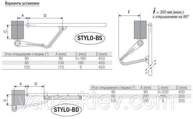 Шарнирный и скользящий рычаг привода CAME STYLO