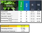 2 х 100 мл Green Kit набор удобрений для гидропоники и почвы, фото 3