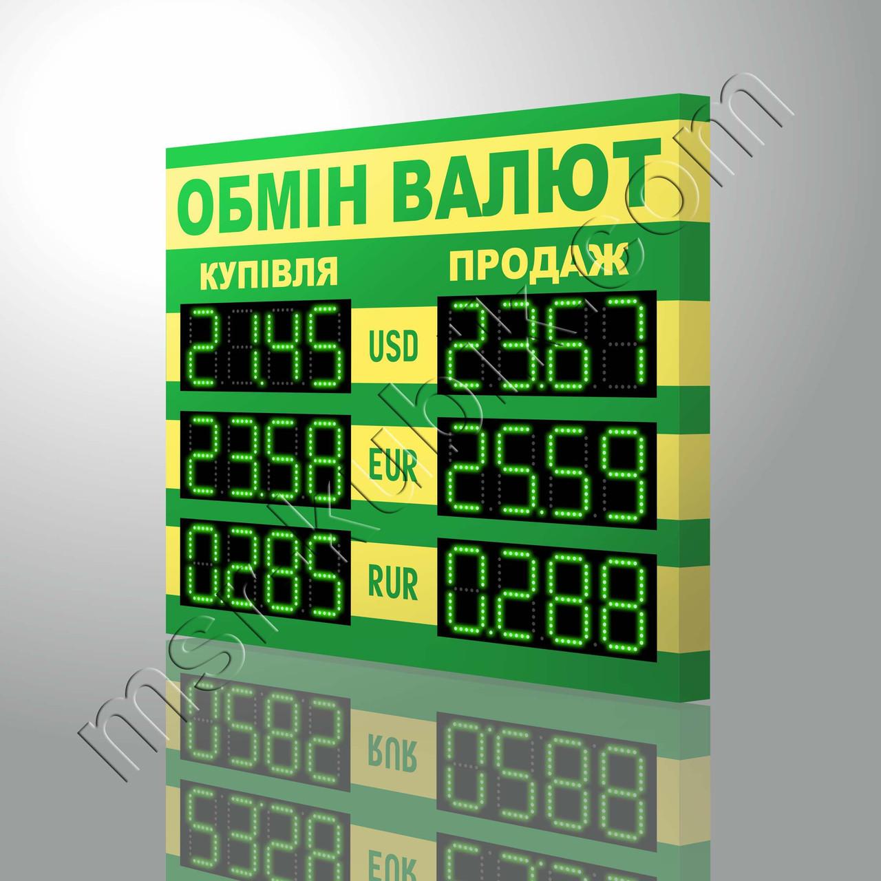 Табло обміну валют 1000х840 мм