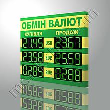 Табло обмена валют 1000х840 мм