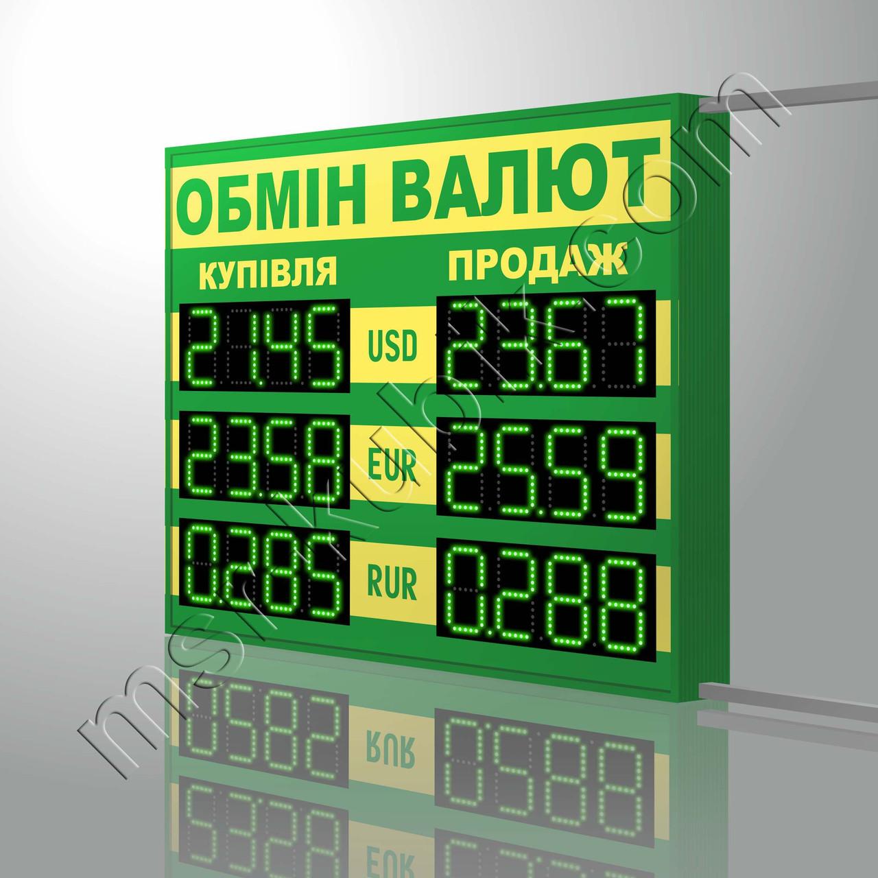 Табло обмін валют 1000х840 мм