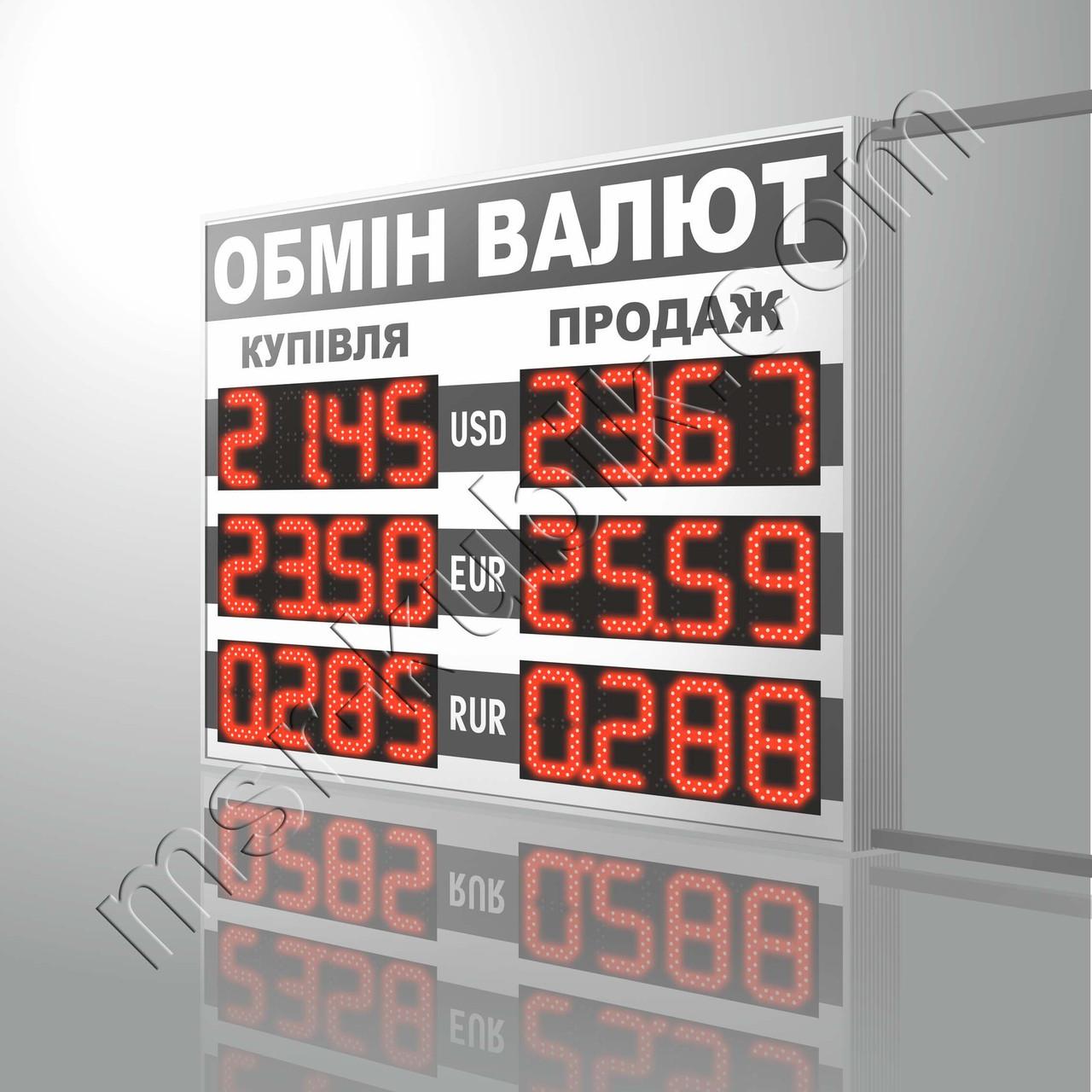 Табло обмін валют 1250х1000 мм