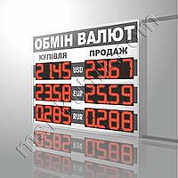 Табло обмен валют 1250х1000 мм