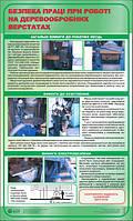 Безпека праці при роботі на дерев. верстатах. Загальні вимоги.Вимоги до освітлення.Вимоги електробезпеки
