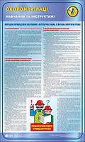 Охорона праці.Навчання та інструктажі 0,6х1,0