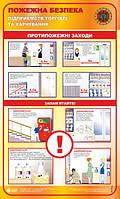 Пожежна безпека підприємств торгівлі і харчування. Протипожежні заходи. 0,6х1,0