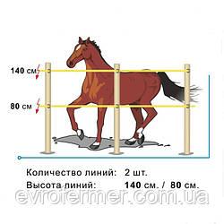Комплект электрического ограждения для лошадей, 2 линии (200 м)