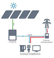 """Сетевая солнечная электростанция для дома 40 кВт под """"зеленый тариф"""" - EKONOM"""