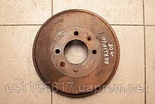 Тормозной барабан Citroen Berlingo 1996-2008 424724