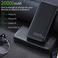 Внешний аккумулятор Essager ES-D005 Surge Dual QC3.0 PD Power Bank 20000 mAh White (EDYPQ2-JL02), фото 2