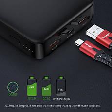 Внешний аккумулятор Essager ES-D005 Surge Dual QC3.0 PD Power Bank 20000 mAh White (EDYPQ2-JL02), фото 3