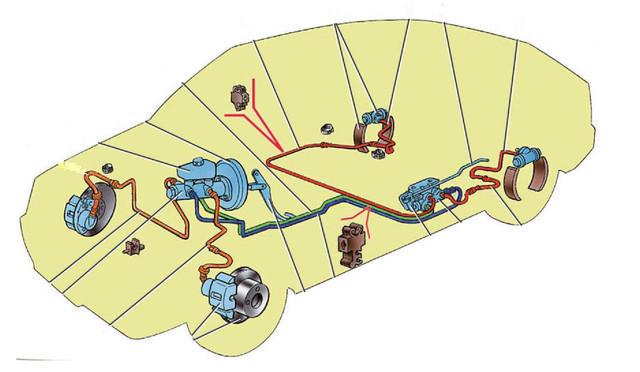 Детали тормозной системы