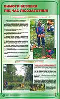 Засоби індивідуального захисту. Безпечне закінчення роботи.Безпека праці під час лісозаготівлі. 0,6х1,0.
