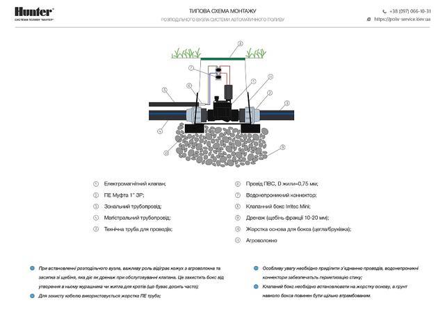 Схема встановлення клапанного вузла