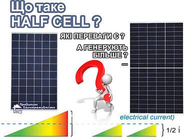 Порівняння технології Half Cell з традиційним фотоелементом.