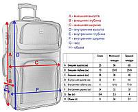 Набор чемоданов Bonro Best 2 шт и сумка зеленый (10080101), фото 9