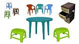 Мебель пластиковая столы,стулья,комоды