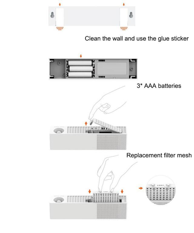 Деодорайзер (устранитель запаха животных) Xiaomi PETKIT Smart Pura Air P920 Белый