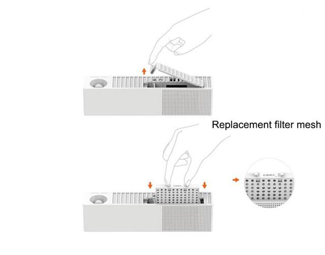 Сменный фильтр для деодорайзера (устранителя запаха животных) Xiaomi PETKIT Smart Pura Air
