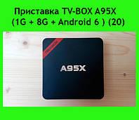 Приставка TV-BOX A95X (1G + 8G + Android 6 ) (20)