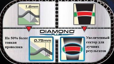 Дартс мишень сизаль Winmau Diamond MvG + дротики+линия для броска, фото 2