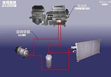 Кондиціонер вентиляція та опалювач
