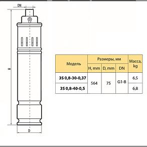 Скважинный насос Rudes 3S 0,8-30-0,37, фото 2