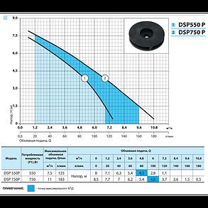 Дренажный насос Насосы + Оборудование DSP 550P объемная подача: 7,5 м³/ч  мощность: 550 Вт, фото 2