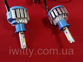 Автомобильные Led лампы T1 H3